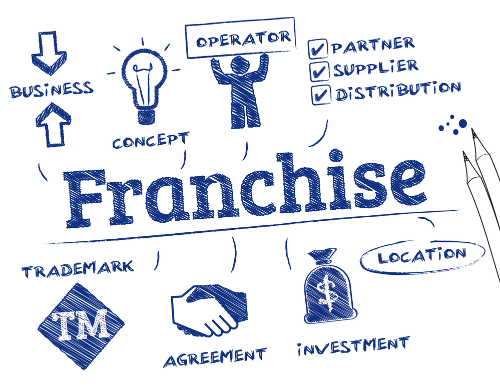 franchise pros and cons