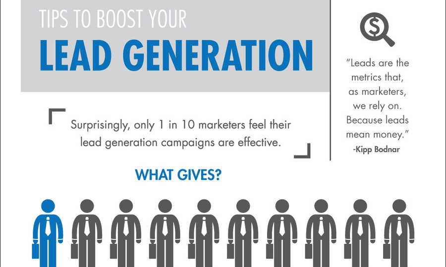 Infographic-Tips-to-Boost-Your-Lead-Generation-by-Synecore