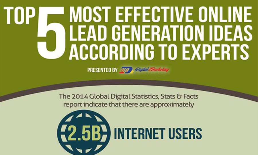 Effective-Lead-Generation-Ideas-Cover-Image