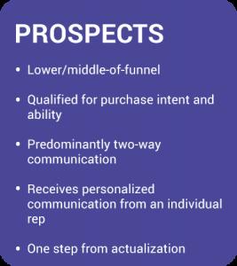 Prospects-Breakdown-Chart