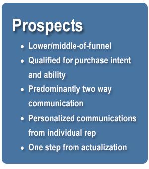 Prospects Breakdown Chart
