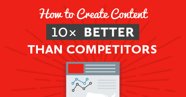 Cover – How to Create Content 10x Better Than Competitors