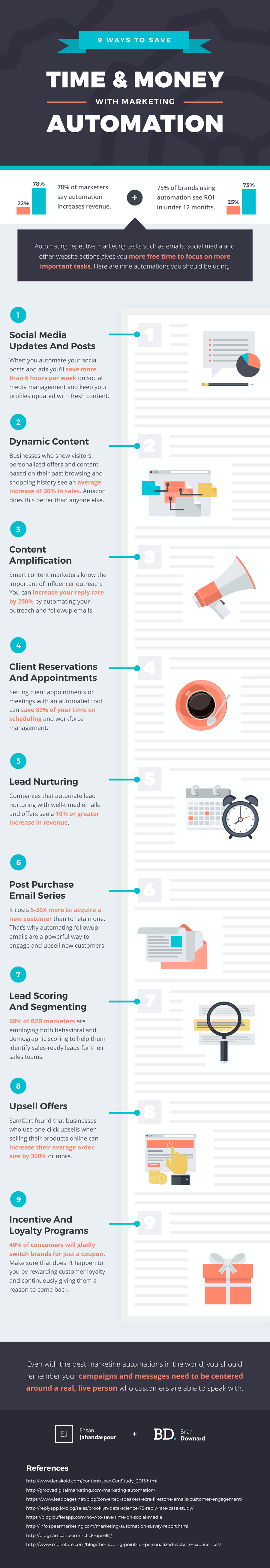 Infographic – 9 Ways to Save Time and Money With Marketing Automation