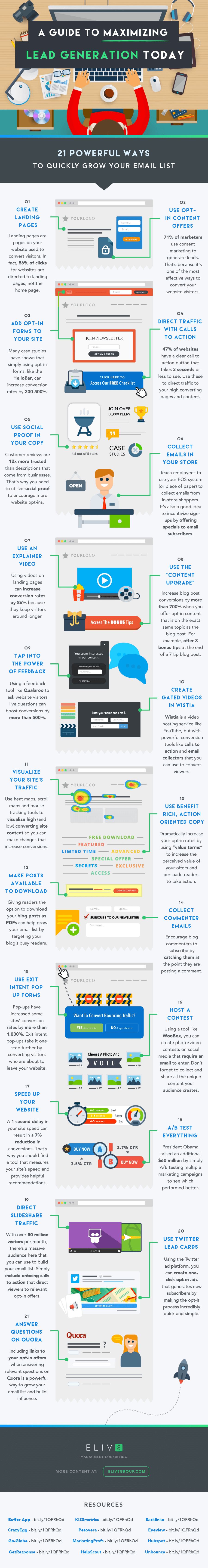 Infographic – A Guide to Maximizing Lead Generation Today
