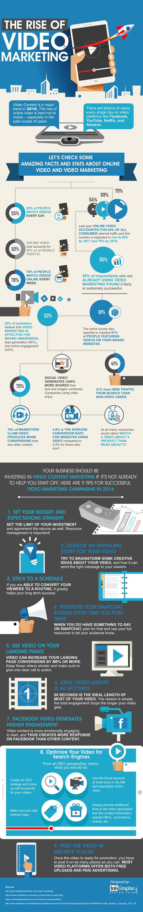 Infographic - The Rise of Video Marketing