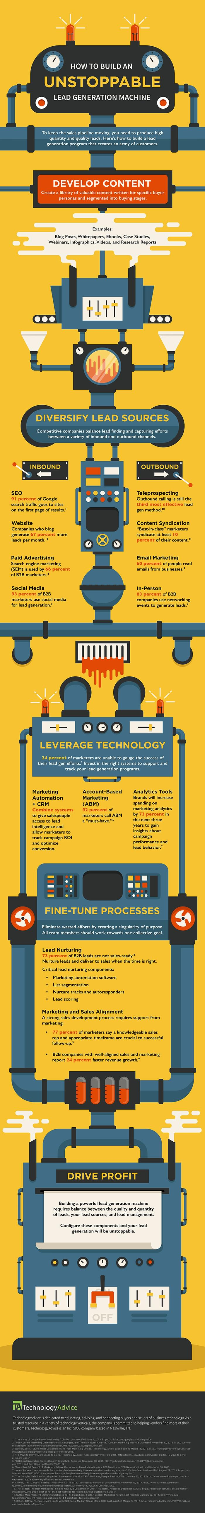 Infographic – How to Build an Unstoppable Lead Generation Machine