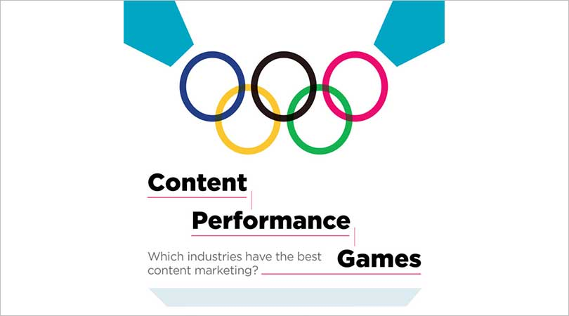 content-performance-games-cover
