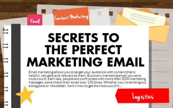 Cover – Secrets to the Perfect Marketing Email
