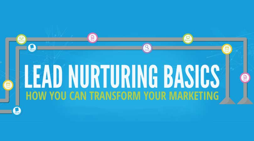Lead-Nurturing-Basics-Cover