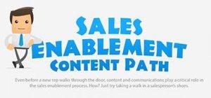 Sales-Enablement-Content-Cover
