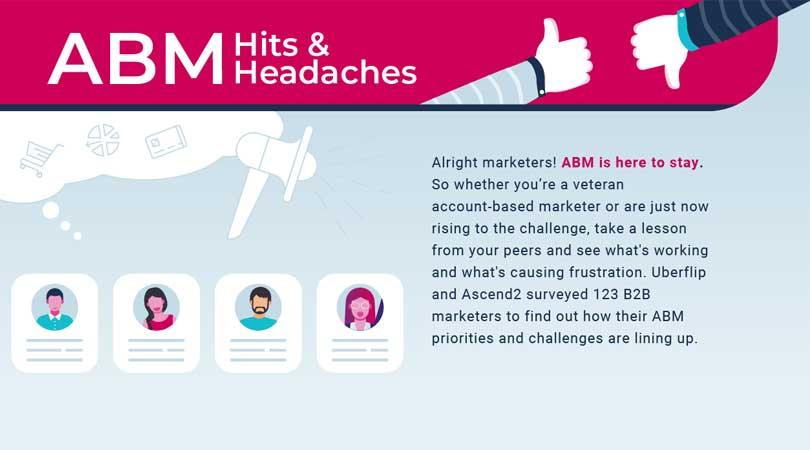 ABM Hits and Headaches Cover
