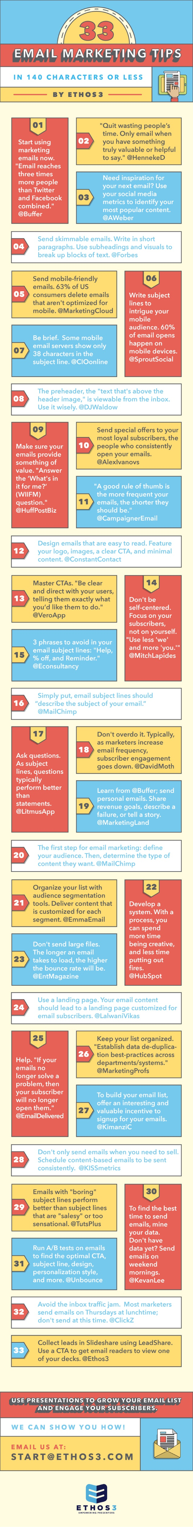 Infographic-33-Exceptional-Email-Marketing-Tips-in-140-Characters-or-Less