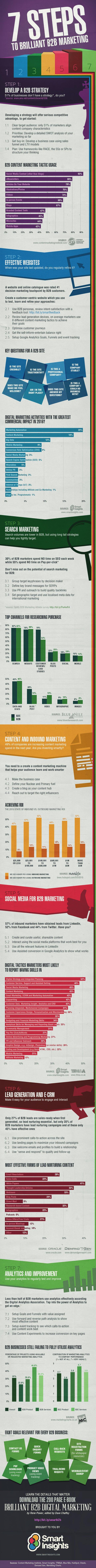 Infographic – 7 Steps to Brilliant B2B Marketing