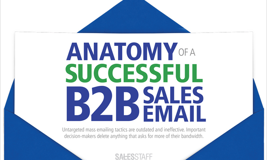 anatomy-of-sales-email-cover