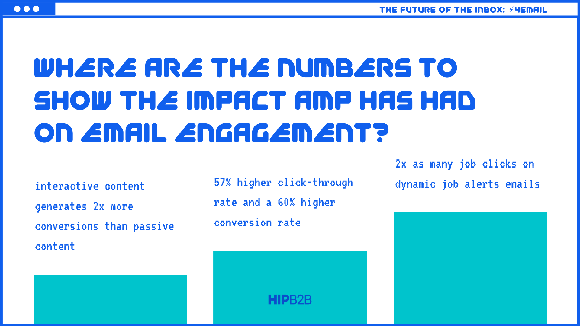 Where Are the Numbers to Show the Impact AMP Has Had On Email Engagement?